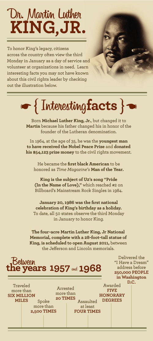 martin luther king jr infographic2 martin luther king jr infographic