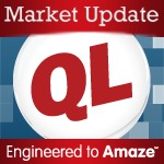 Market Update1 Investors Await Fed Chairman Ben Bernankes Speech This Afternoon   Market Update