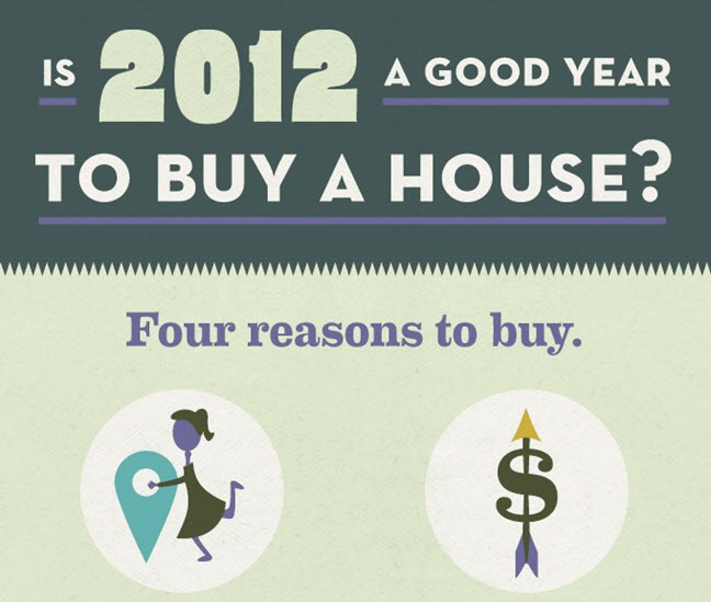 2012 good time buy house