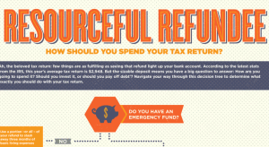 Tax Return1 300x164 Great Ways to Spend Your Income Tax Refund (Infographic)