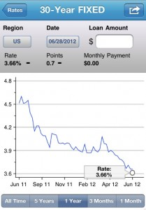Screen shot 2012 06 28 at 11.27.45 AM 209x300 Fixed Mortgage Rates Match Record Lows
