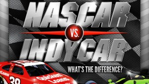 NASCARIndyCarInfo 300x170 Quicken Loans Racing Infographic: NASCAR vs. IndyCar
