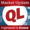 Hurricane Sandy Not Expected to Provide Short Term Economic Stimulus - Market Update