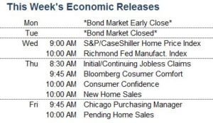 Bond Market Scheduled for Early Closing - Market Update - Zing Blog