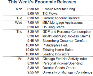 Market Releases Week of December 17, 2012