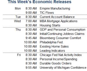 Market Releases Week of December 17, 2012
