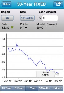 PMMS Report - Quicken Loans Zing Blog