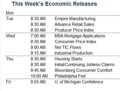Economic Releases 1 14 13 Debt Ceiling Concerns Lead Rally in MBS Prices   Market Update