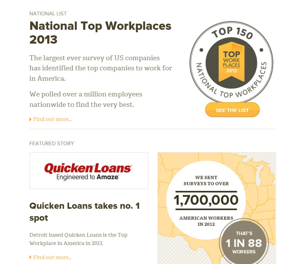 Quicken Loans #1 National Top 150 Places to Work | ZING Blog