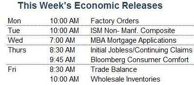 Economic Reports 2.4.13