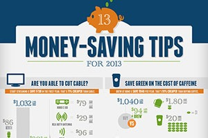 money saving tips preview 13 Money Saving Tips for 2013 Infographic