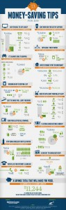 money saving tips web optimized 95x300 13 Ways to Save in 2013 Infographic
