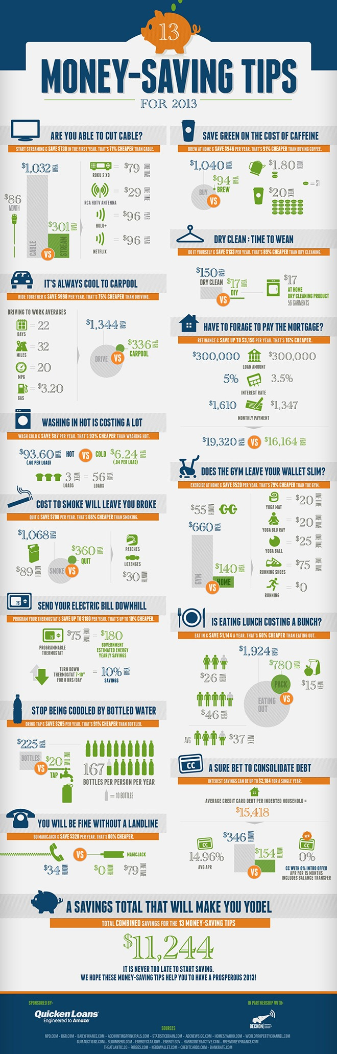 money saving tips web optimized 13 Money Saving Tips for 2013 Infographic