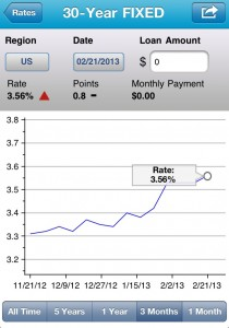 Primary Mortgage Market Survey - QUicken Loans Zing Blog