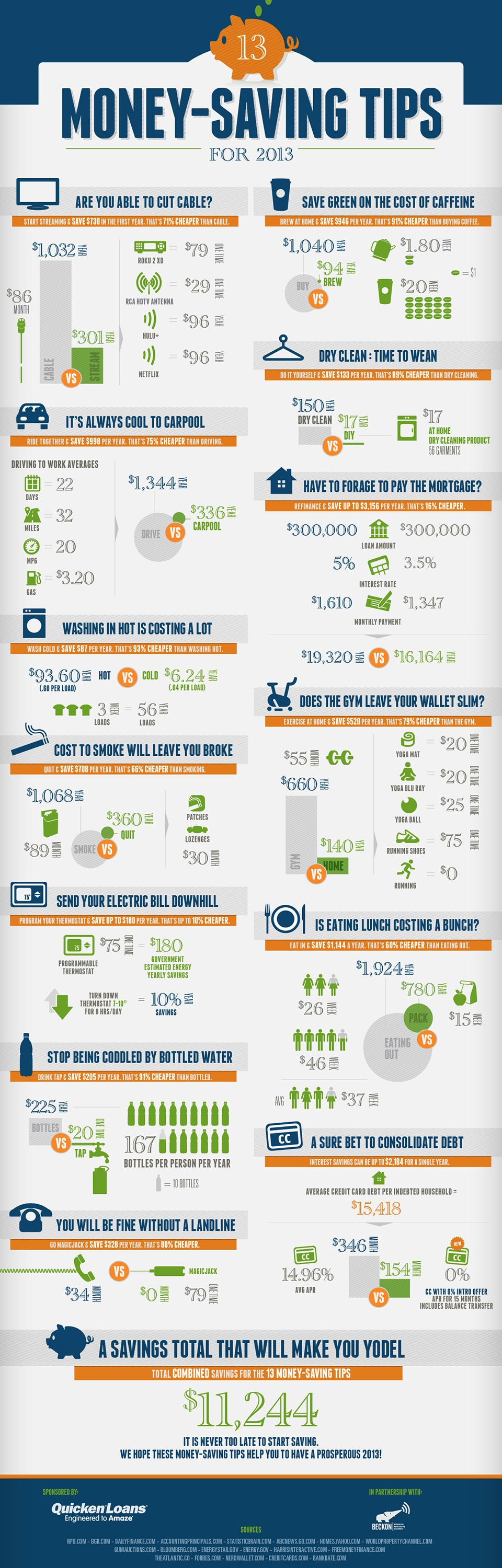 savings infographic large 13 Money Saving Tips for 2013 Infographic