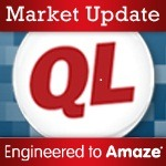 Jobs Report Hinders Stock Market – Quicken Loans Market Update