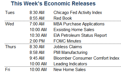 Economic Releases Week of August 19, 2013