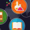 Analyzing Education Around the World | Infographic - Quicken Loans Zing Blog