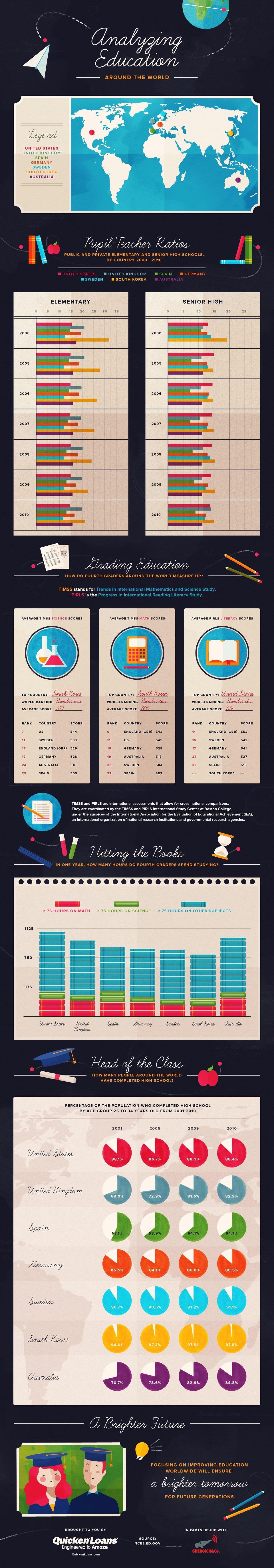 analyzing-education-FINAL-WEB