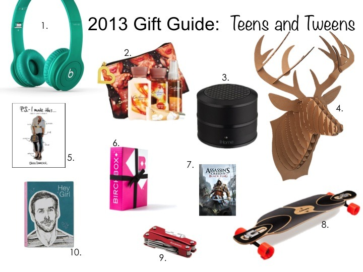 Most popular xmas gifts for teens