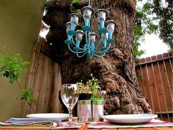 Lighting Ideas - Quicken Loans Zing Blog