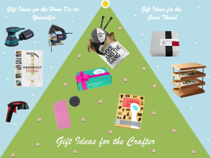 Gifts Under $50 for the DIYer - Quicken Loans Zing Blog