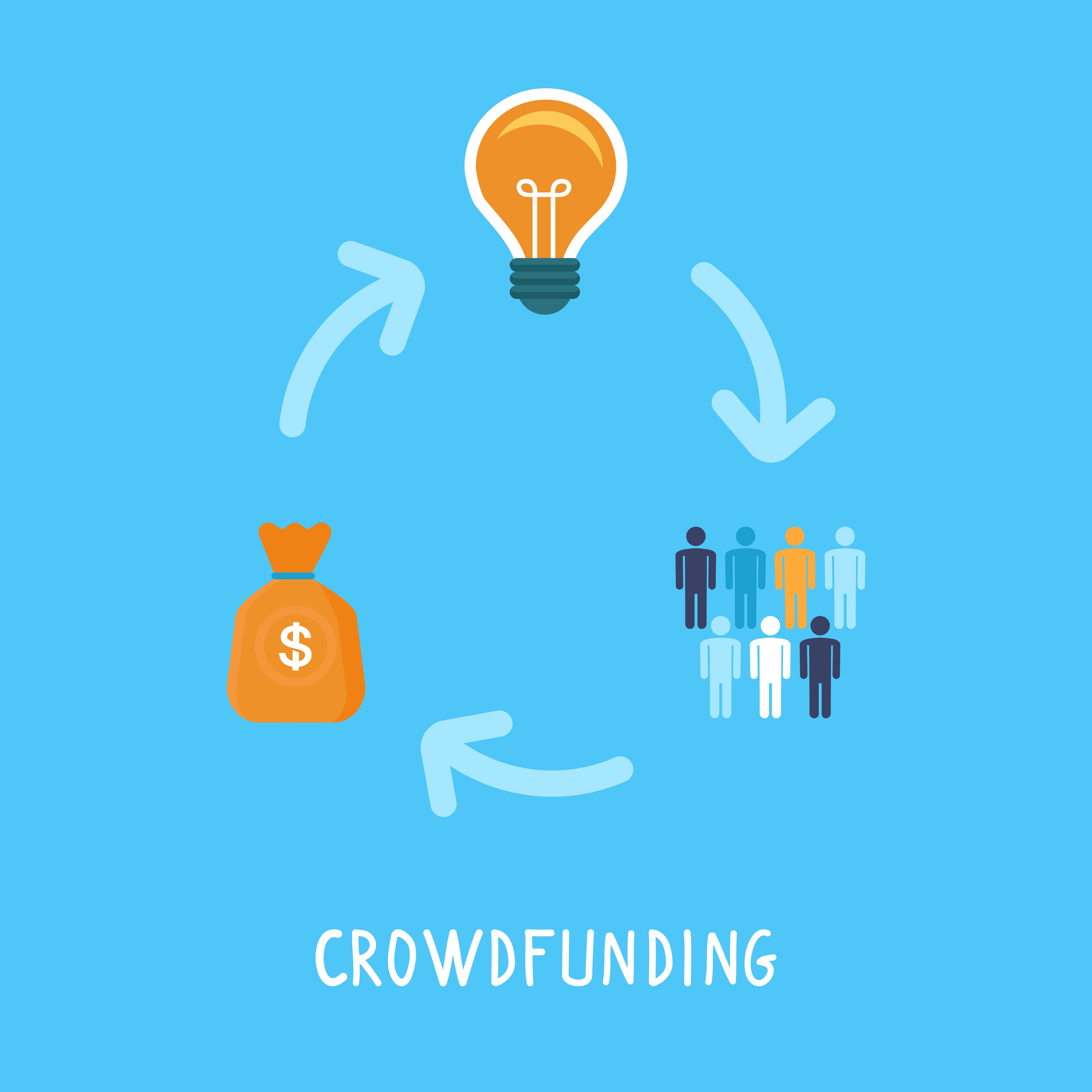 Garage Offices Crowdfunding Benefits And Risks Zing Blog By Quicken