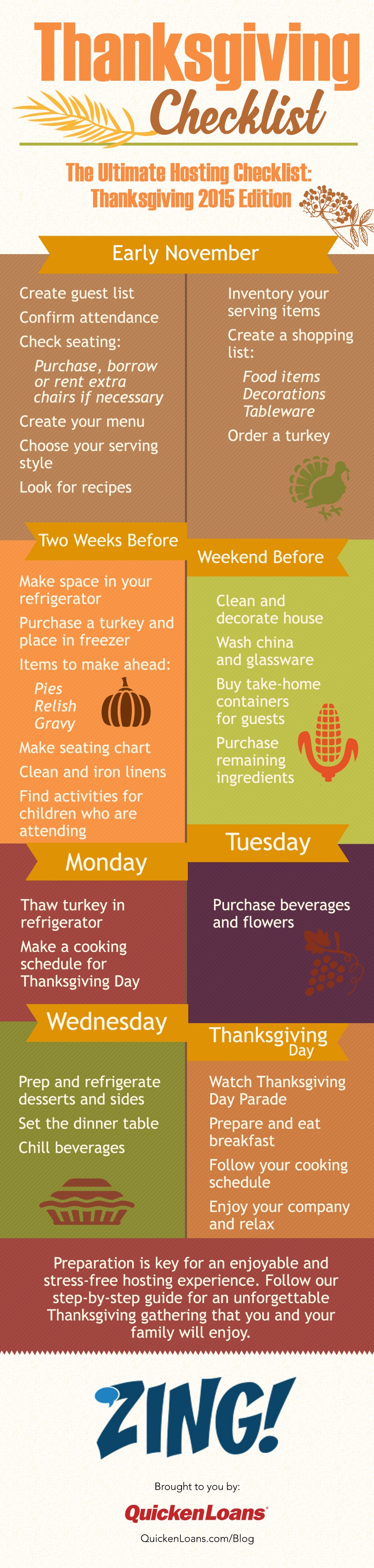 The Ultimate Hosting Checklist: Thanksgiving 2015 Edition - Quicken Loans Zing Blog