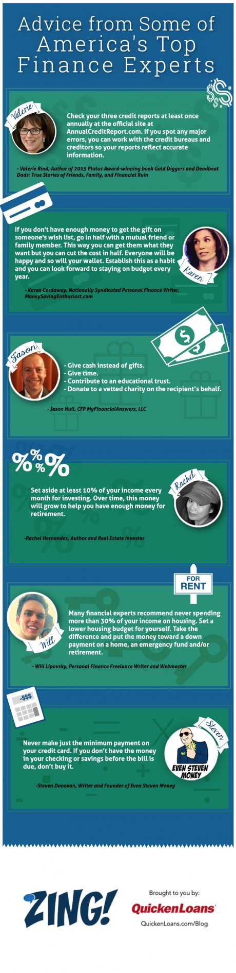 Personal Finance Infographic