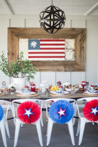Throw a Fourth of July Party Without Breaking the Bank - Quicken Loans Zing Blog