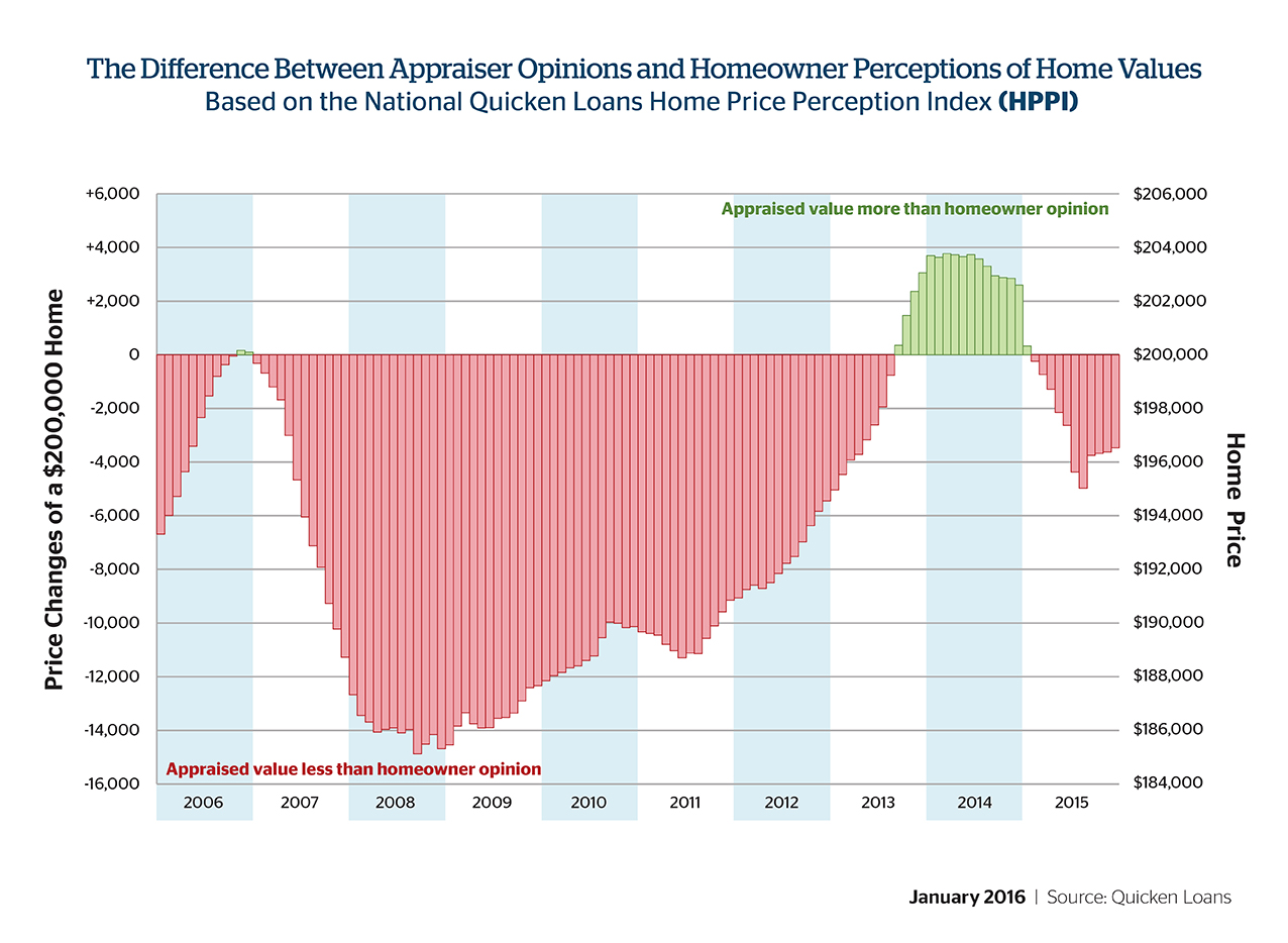 P-HVI-HPPI-Graphs-20160106